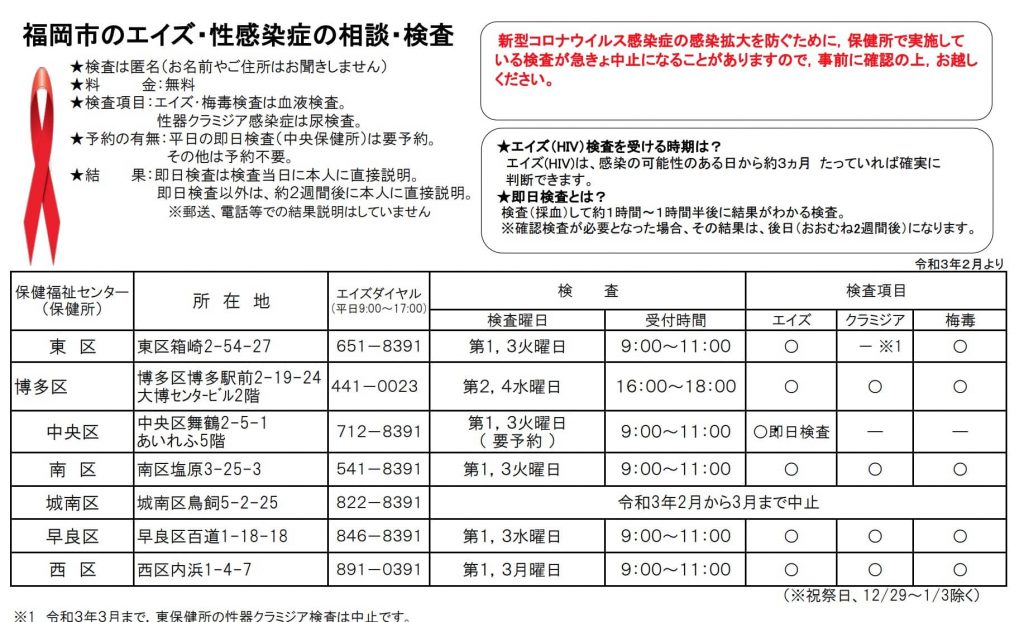 福岡市で実施している無料エイズ・性感染症の相談・検査の案内図