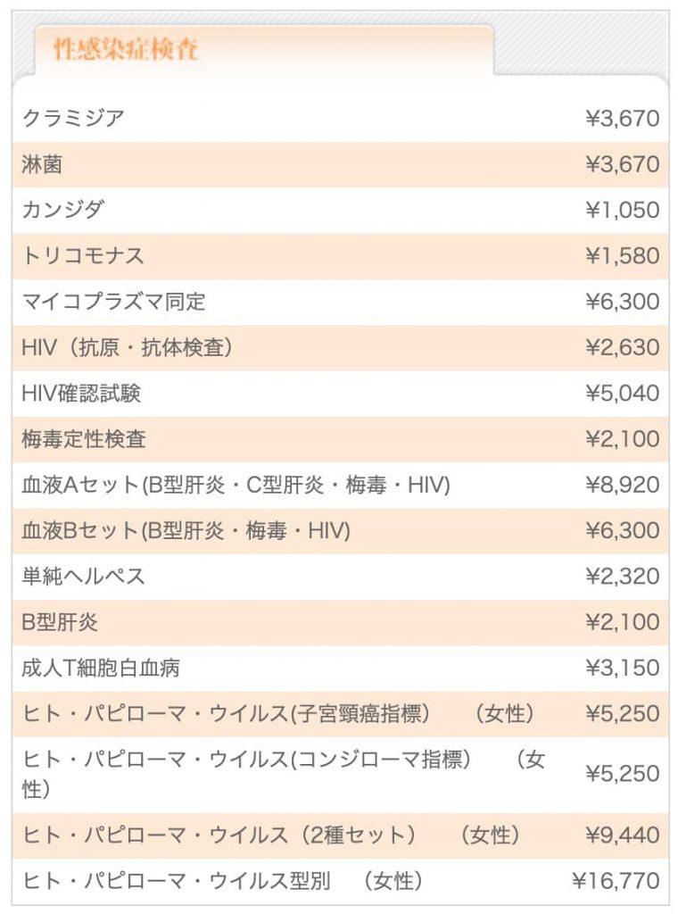 予防会の性病検査の料金メニュー(クラミジア・HIVなどの個別検査)